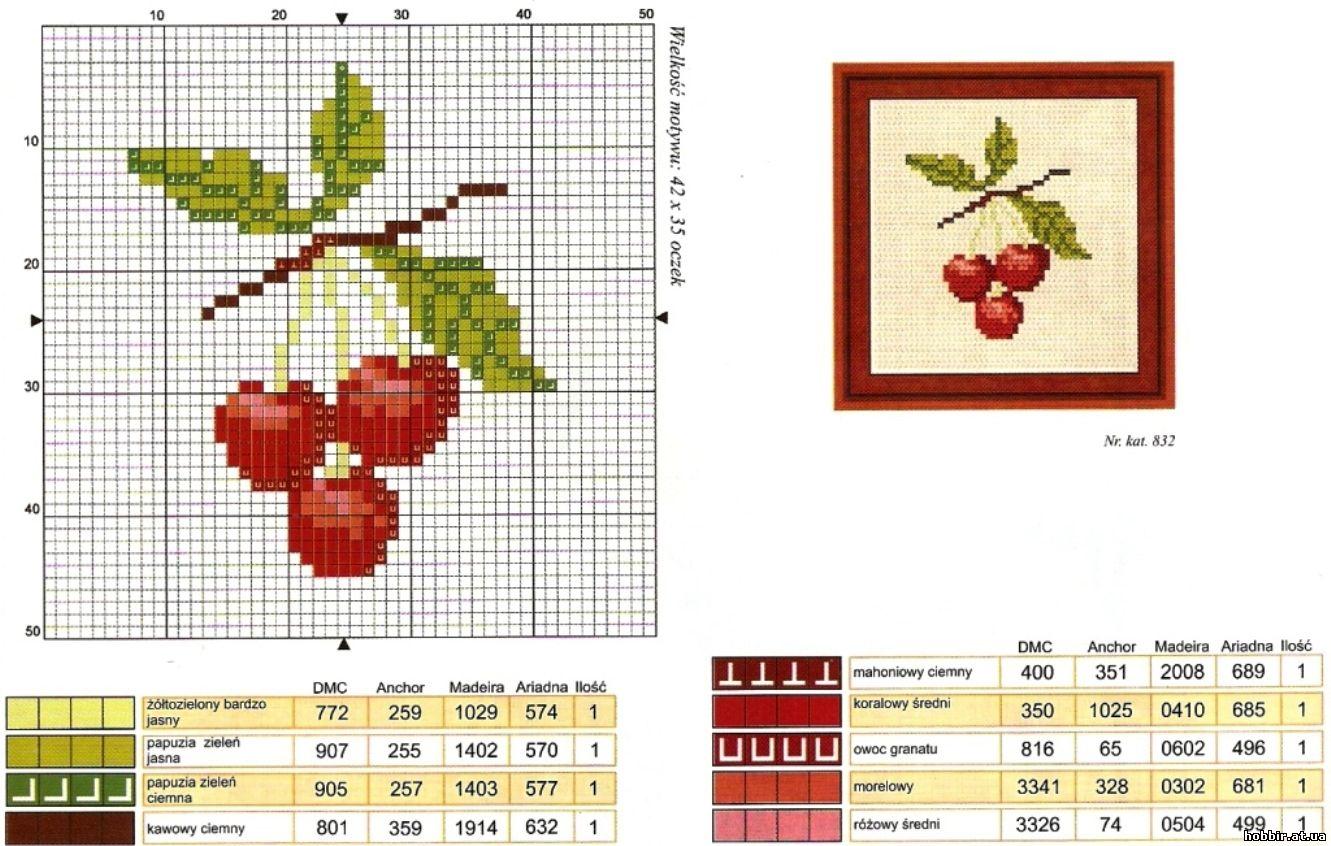 Вышивка овощи фрукты бесплатные схемы