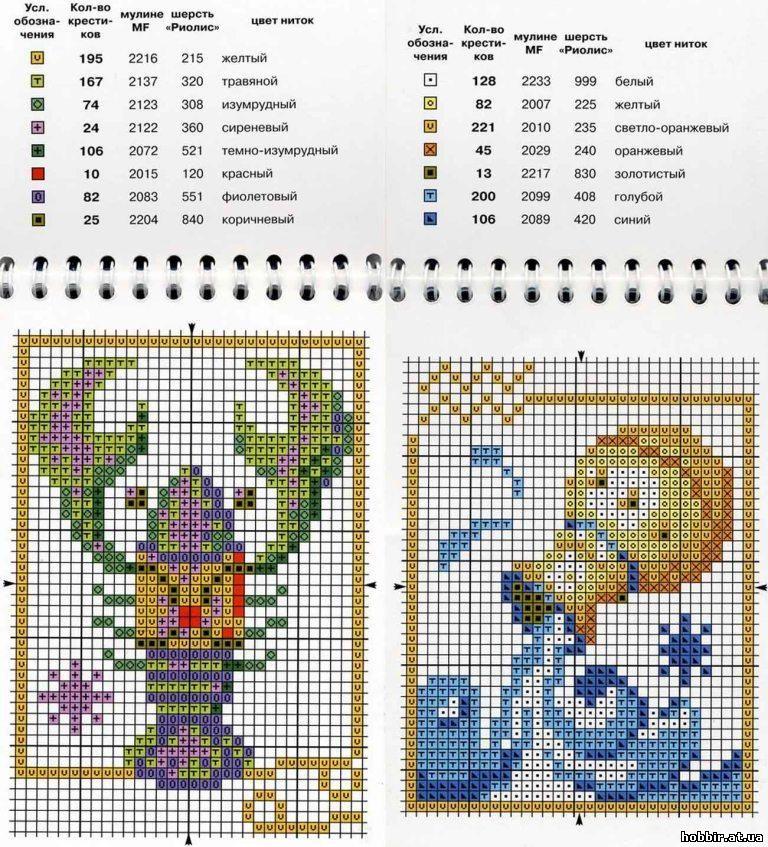 Знаки зодиака - схемы вышивки