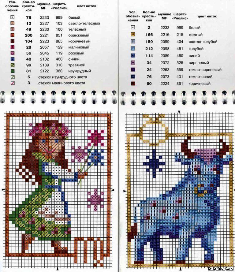 Схема вышивки крестом знака зодиака близнец