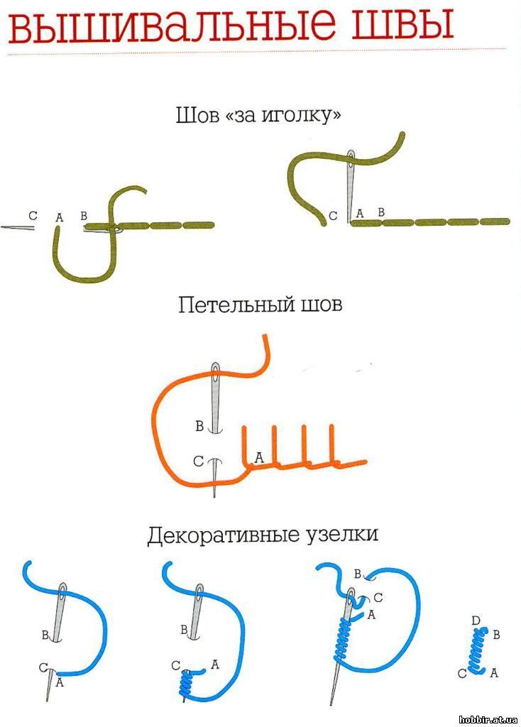 Схемы вышивальных швов