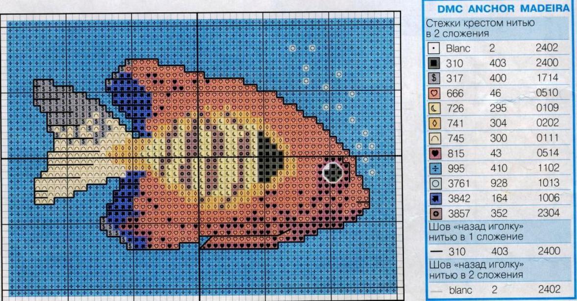 Схема вышивки знаки зодиака рыбы фото 364